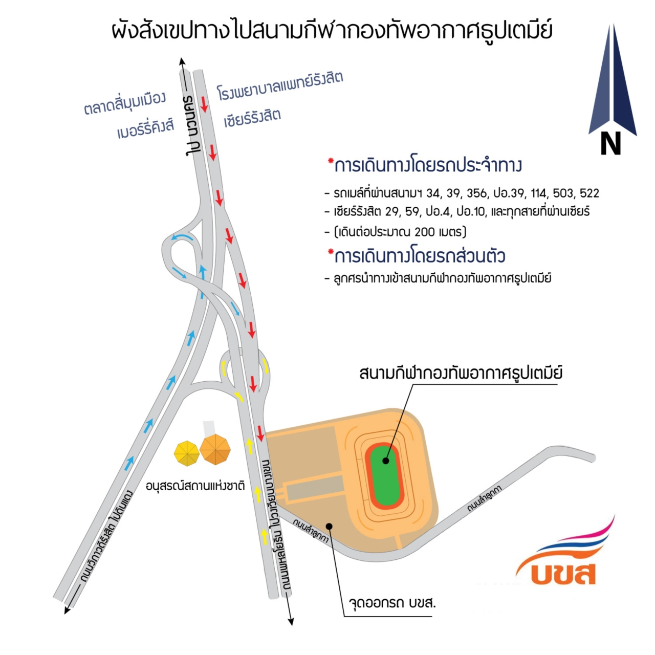 Thupatemi Stadium Map